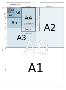 legal letter size top things i will miss 15 the part where we move to 22742 | a size illustration2 with letter and legal svg